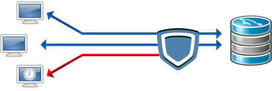 SQL Private Guard